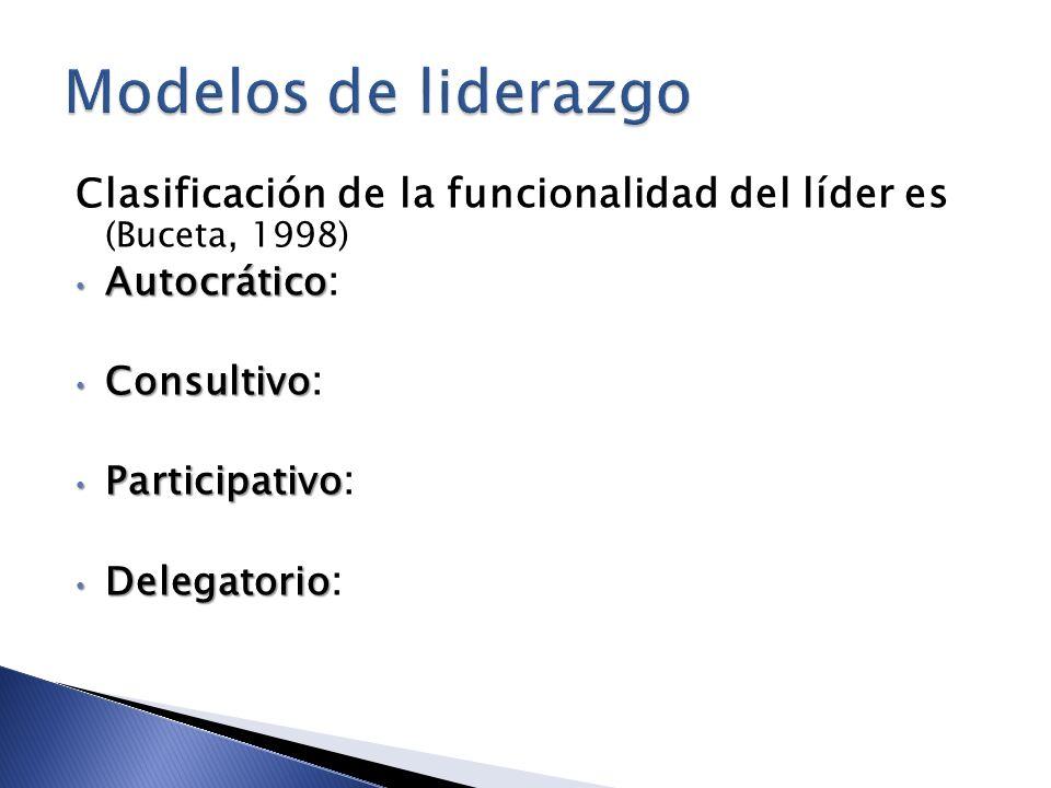 Clasificación de la funcionalidad del líder es (Buceta, 1998) Autocrático Autocrático : Consultivo Consultivo : Participativo Participativo : Delegato