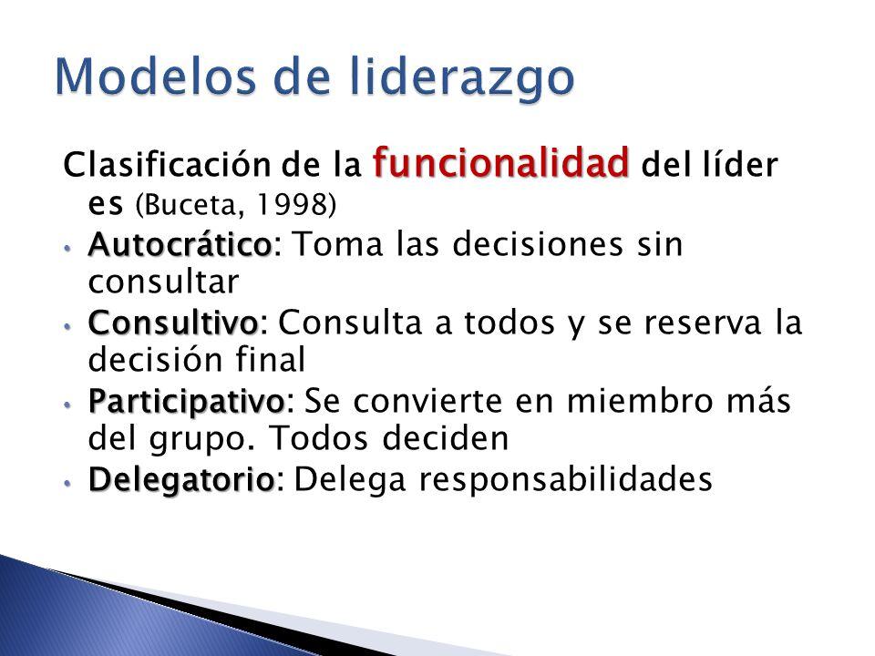 funcionalidad Clasificación de la funcionalidad del líder es (Buceta, 1998) Autocrático Autocrático : Toma las decisiones sin consultar Consultivo Con