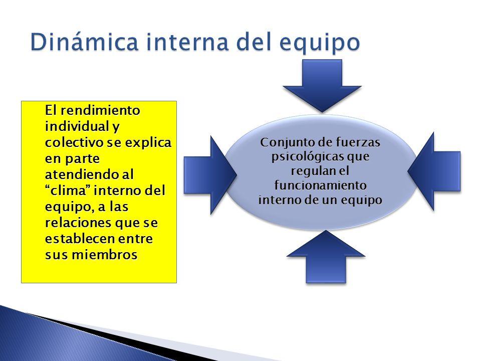 Dinámica interna del equipo Conjunto de fuerzas psicológicas que regulan el funcionamiento interno de un equipo El rendimiento individual y colectivo