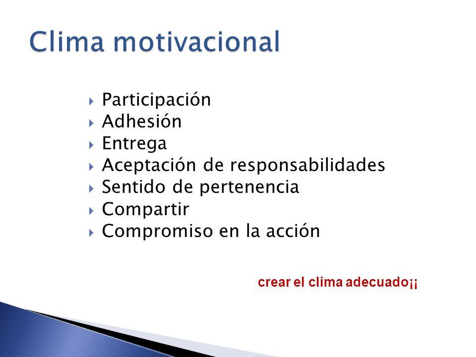 Participación Adhesión Entrega Aceptación de responsabilidades Sentido de pertenencia Compartir Compromiso en la acción crear el clima adecuado¡¡