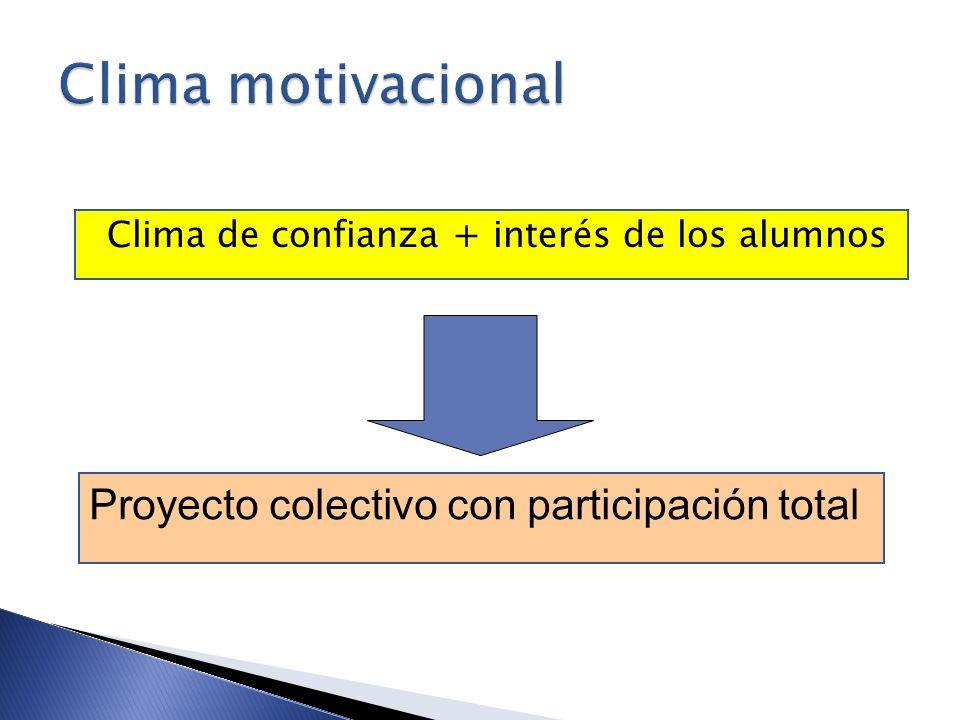Clima de confianza + interés de los alumnos Proyecto colectivo con participación total