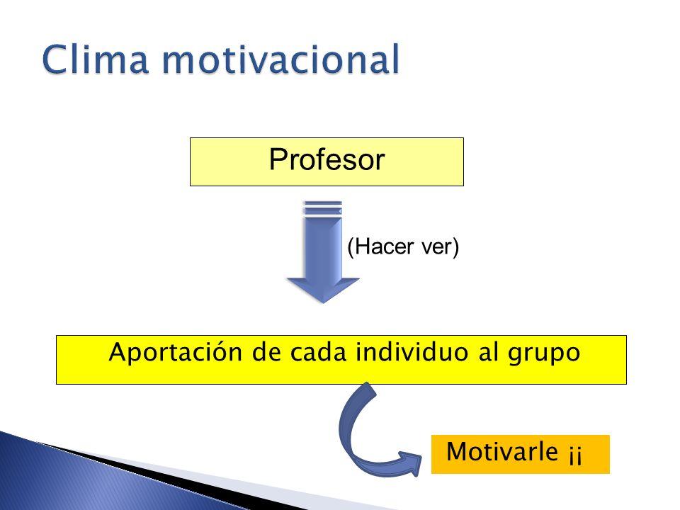 Aportación de cada individuo al grupo Profesor (Hacer ver) Motivarle ¡¡