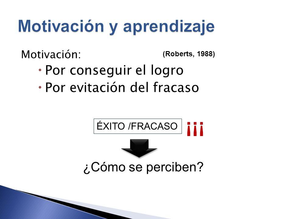 Motivación: Por conseguir el logro Por evitación del fracaso (Roberts, 1988) ÉXITO /FRACASO ¡¡¡ ¿Cómo se perciben?