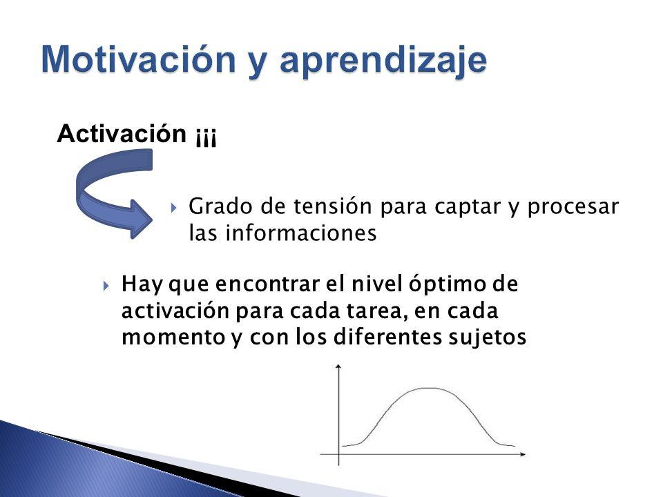 Grado de tensión para captar y procesar las informaciones Activación ¡¡¡ Hay que encontrar el nivel óptimo de activación para cada tarea, en cada mome