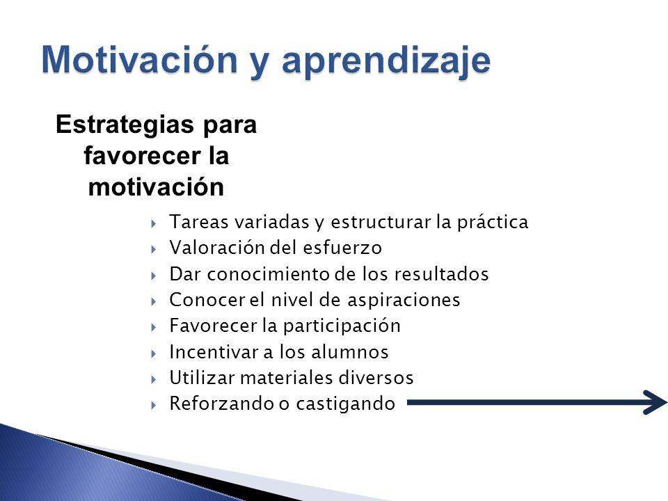 Tareas variadas y estructurar la práctica Valoración del esfuerzo Dar conocimiento de los resultados Conocer el nivel de aspiraciones Favorecer la par