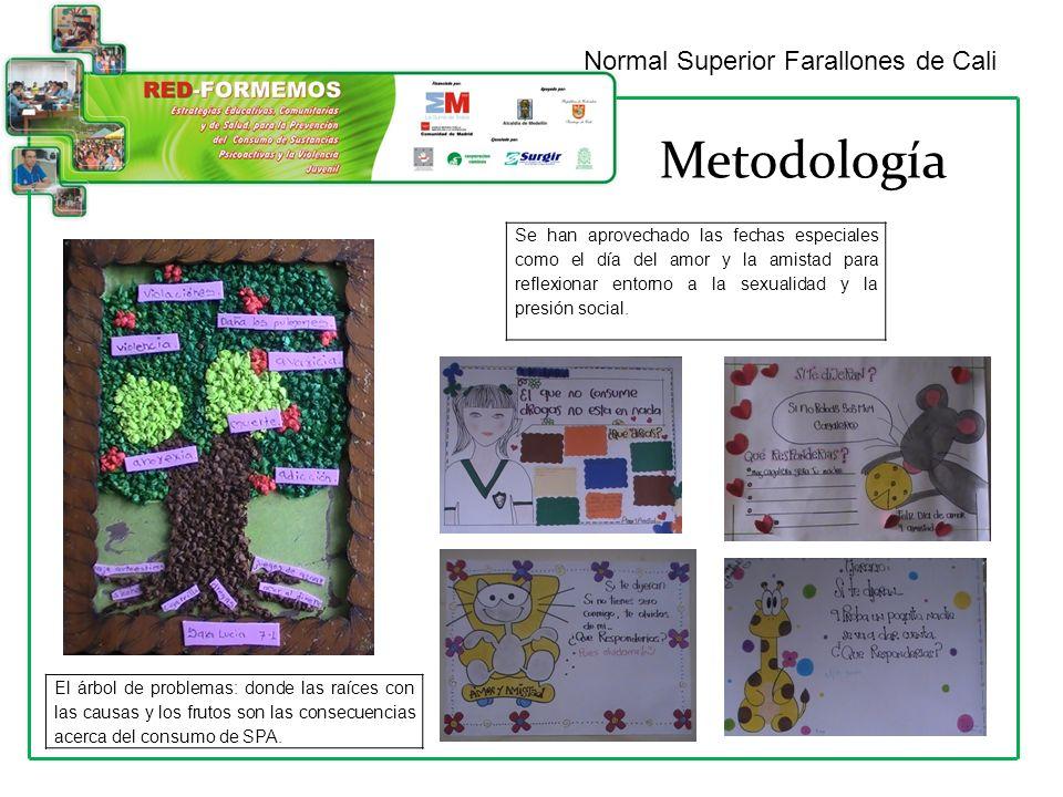 Metodología Normal Superior Farallones de Cali El árbol de problemas: donde las raíces con las causas y los frutos son las consecuencias acerca del consumo de SPA.