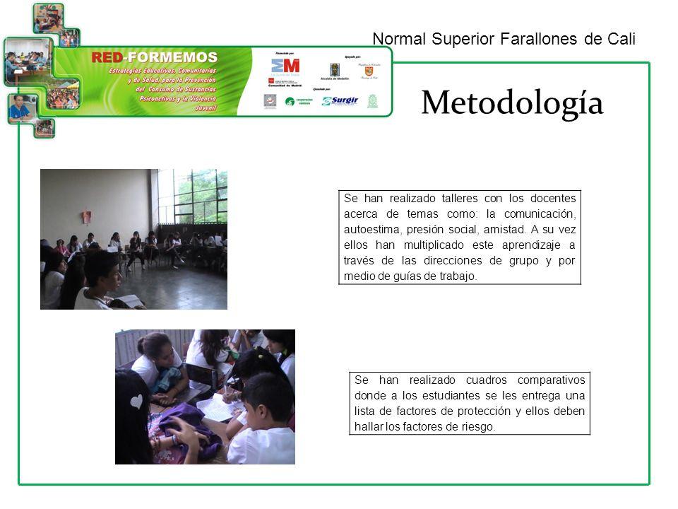 Metodología Normal Superior Farallones de Cali Se han realizado talleres con los docentes acerca de temas como: la comunicación, autoestima, presión social, amistad.