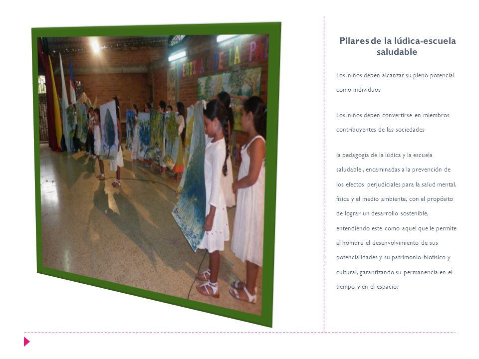 Pilares de la lúdica-escuela saludable Los niños deben alcanzar su pleno potencial como individuos Los niños deben convertirse en miembros contribuyen