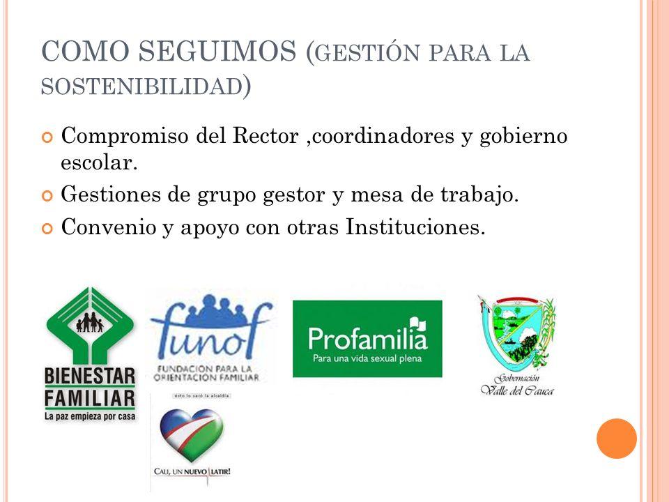 COMO SEGUIMOS ( GESTIÓN PARA LA SOSTENIBILIDAD ) Compromiso del Rector,coordinadores y gobierno escolar. Gestiones de grupo gestor y mesa de trabajo.