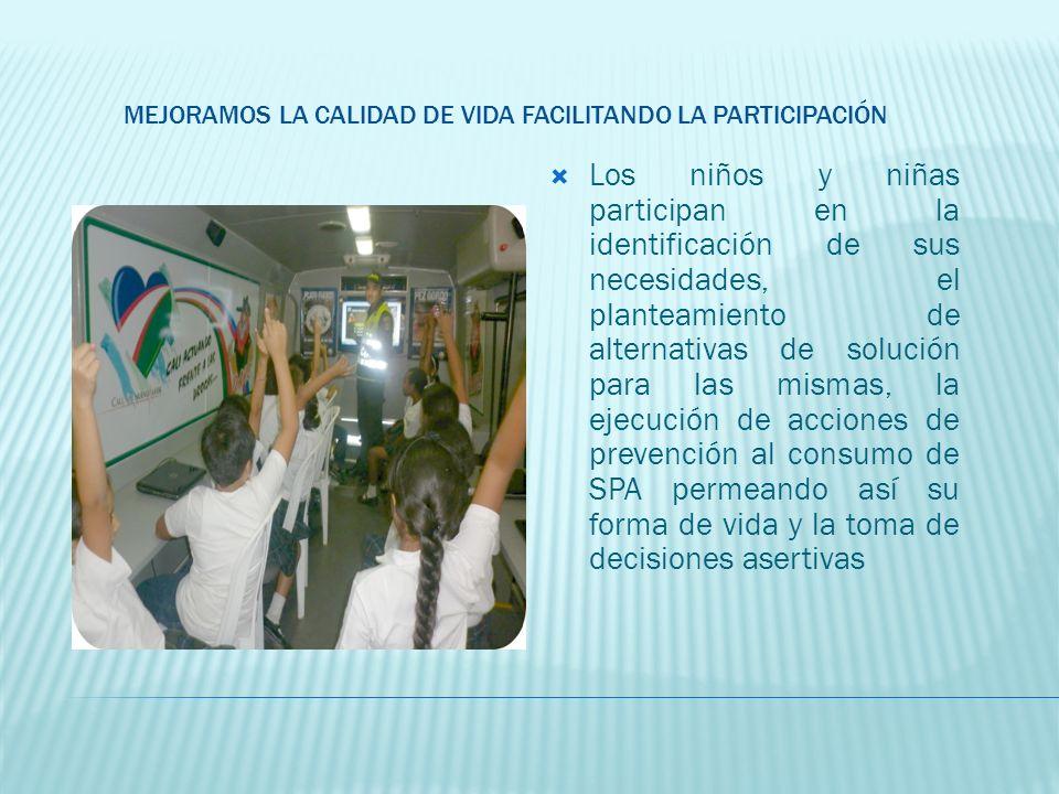 MEJORAMOS LA CALIDAD DE VIDA FACILITANDO LA PARTICIPACIÓN Los niños y niñas participan en la identificación de sus necesidades, el planteamiento de al