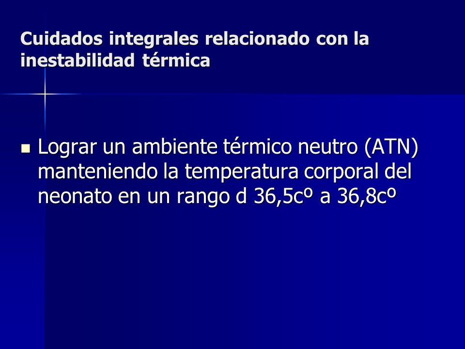 Cuidados integrales relacionado con la inestabilidad térmica Lograr un ambiente térmico neutro (ATN) manteniendo la temperatura corporal del neonato e