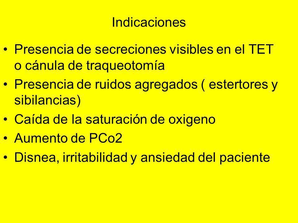 Indicaciones Presencia de secreciones visibles en el TET o cánula de traqueotomía Presencia de ruidos agregados ( estertores y sibilancias) Caída de l