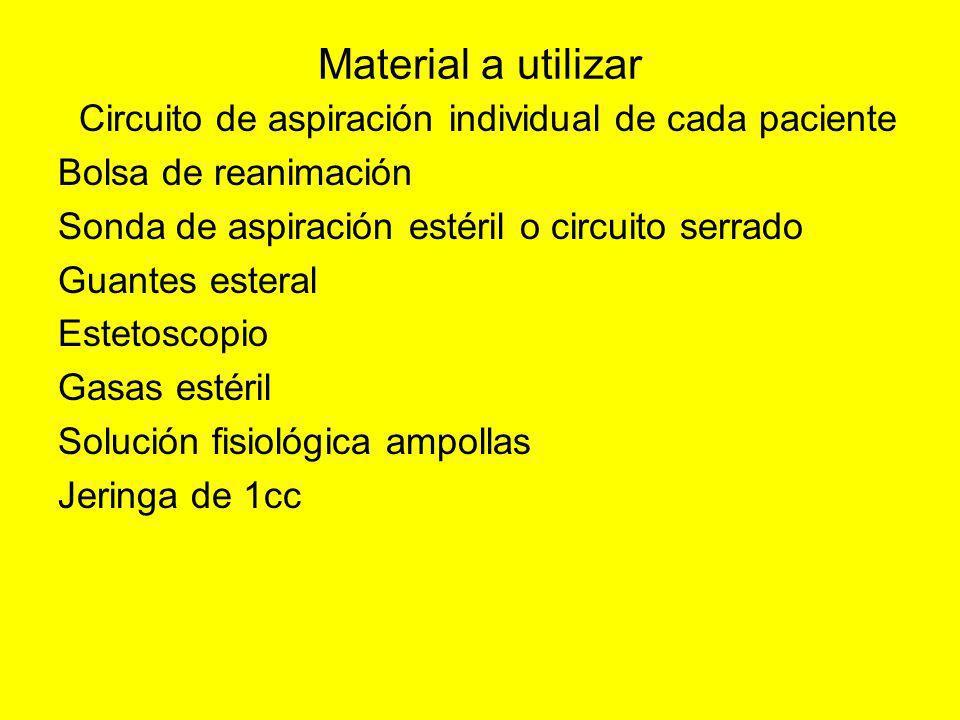 Material a utilizar Circuito de aspiración individual de cada paciente Bolsa de reanimación Sonda de aspiración estéril o circuito serrado Guantes est