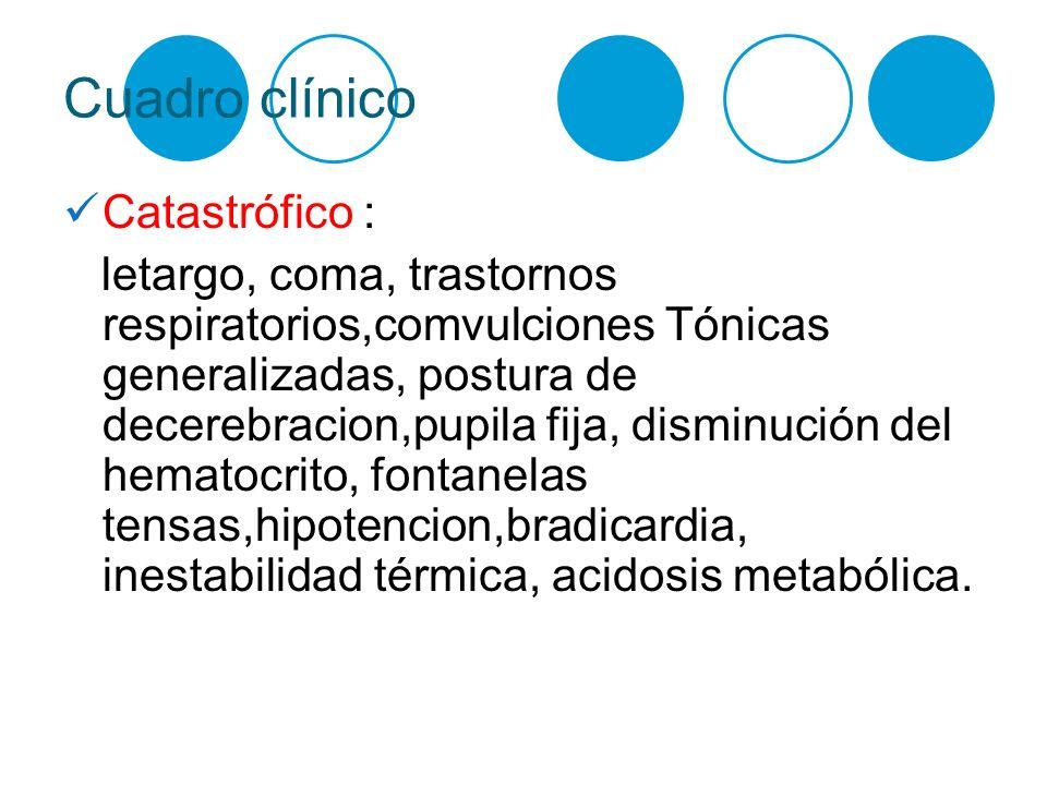 Cuadro clínico Catastrófico : letargo, coma, trastornos respiratorios,comvulciones Tónicas generalizadas, postura de decerebracion,pupila fija, dismin