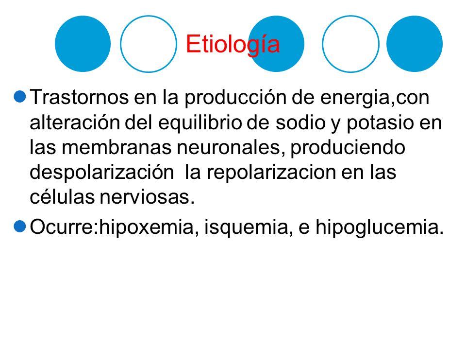 Etiología Trastornos en la producción de energia,con alteración del equilibrio de sodio y potasio en las membranas neuronales, produciendo despolariza