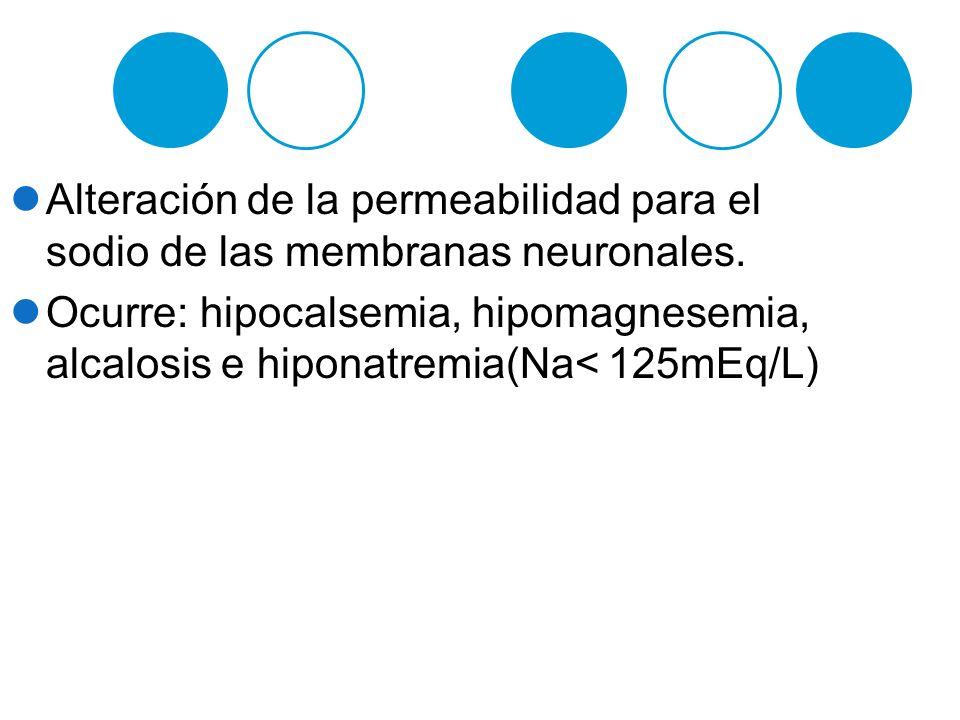Alteración de la permeabilidad para el sodio de las membranas neuronales. Ocurre: hipocalsemia, hipomagnesemia, alcalosis e hiponatremia(Na< 125mEq/L)