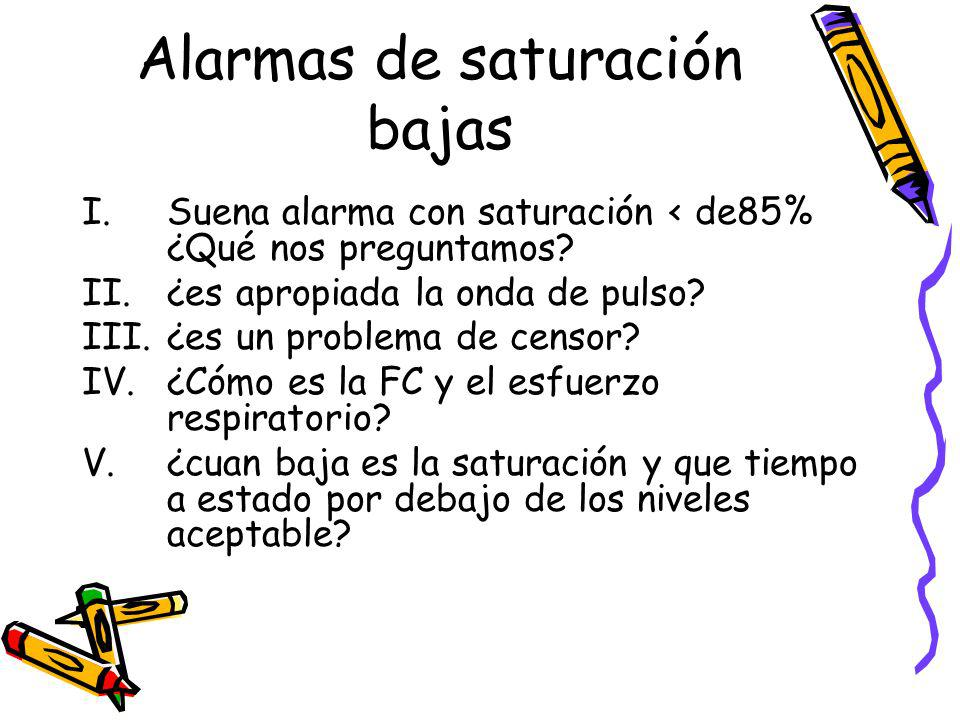 Alarmas de saturación bajas I.Suena alarma con saturación < de85% ¿Qué nos preguntamos? II.¿es apropiada la onda de pulso? III.¿es un problema de cens