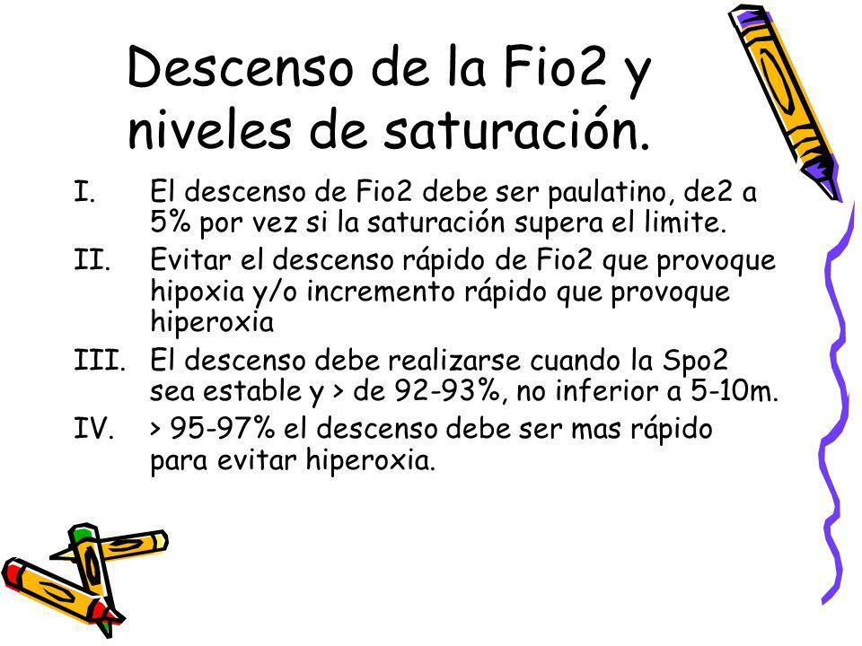 Descenso de la Fio2 y niveles de saturación. I.El descenso de Fio2 debe ser paulatino, de2 a 5% por vez si la saturación supera el limite. II.Evitar e