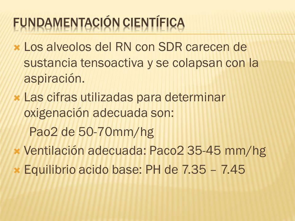 Los alveolos del RN con SDR carecen de sustancia tensoactiva y se colapsan con la aspiración. Las cifras utilizadas para determinar oxigenación adecua