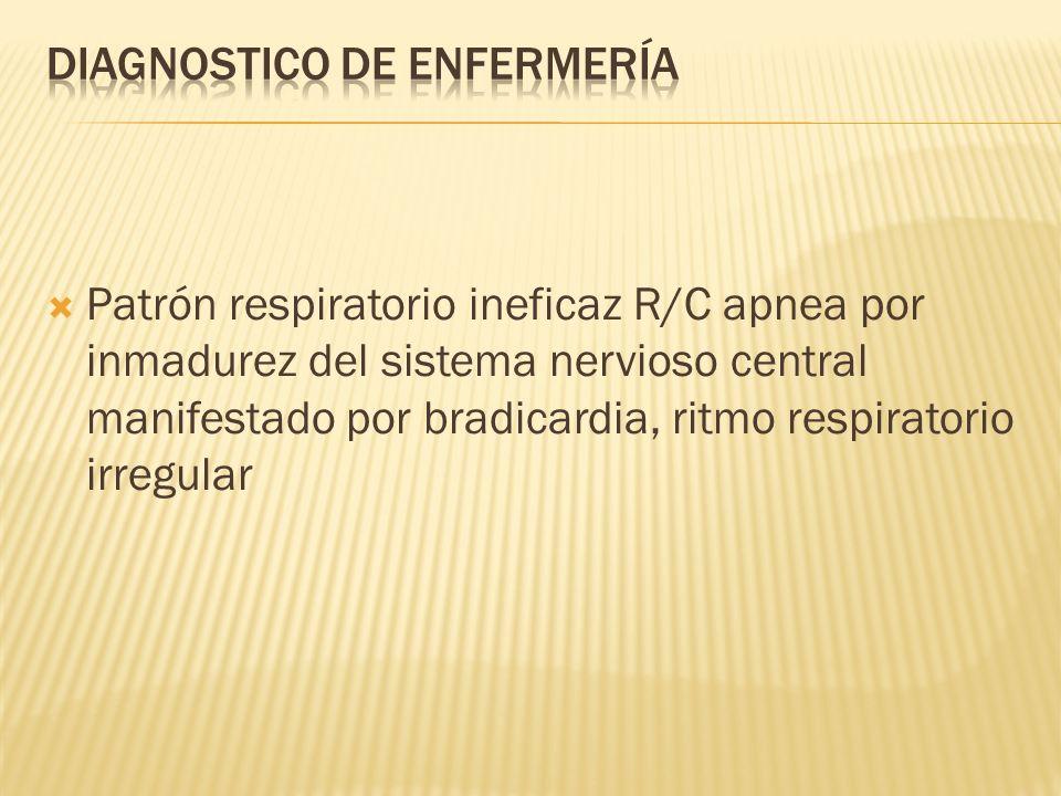 Patrón respiratorio ineficaz R/C apnea por inmadurez del sistema nervioso central manifestado por bradicardia, ritmo respiratorio irregular