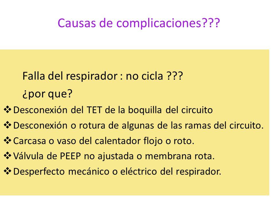 Causas de complicaciones??? Falla del respirador : no cicla ??? ¿por que? Desconexión del TET de la boquilla del circuito Desconexión o rotura de algu