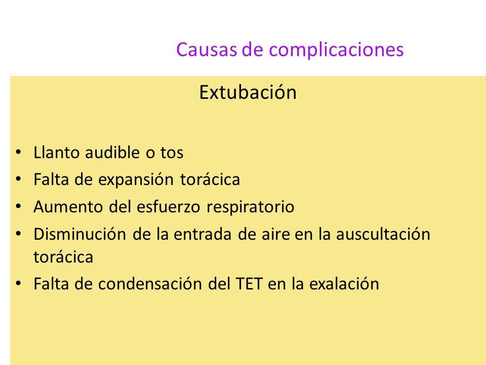 Causas de complicaciones Extubación Llanto audible o tos Falta de expansión torácica Aumento del esfuerzo respiratorio Disminución de la entrada de ai