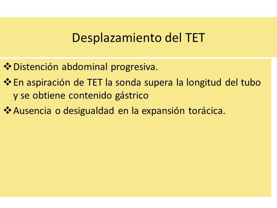 Desplazamiento del TET Distención abdominal progresiva. En aspiración de TET la sonda supera la longitud del tubo y se obtiene contenido gástrico Ause