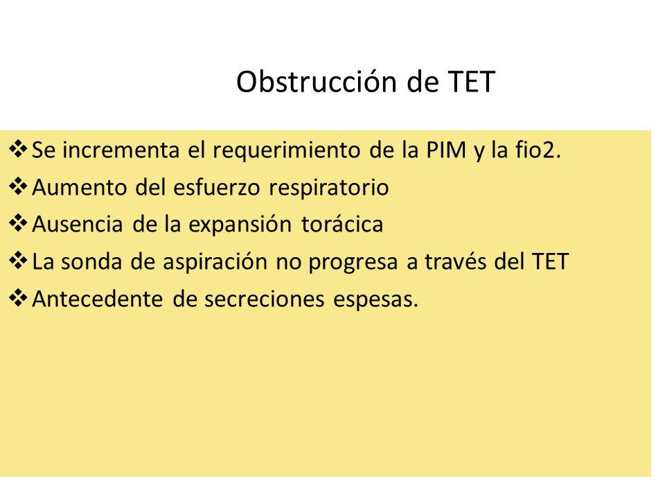 Obstrucción de TET Se incrementa el requerimiento de la PIM y la fio2. Aumento del esfuerzo respiratorio Ausencia de la expansión torácica La sonda de
