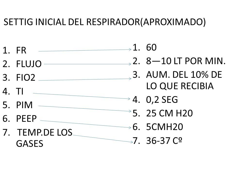 SETTIG INICIAL DEL RESPIRADOR(APROXIMADO) 1.FR 2.FLUJO 3.FIO2 4.TI 5.PIM 6.PEEP 7. TEMP.DE LOS GASES 1.60 2.810 LT POR MIN. 3.AUM. DEL 10% DE LO QUE R