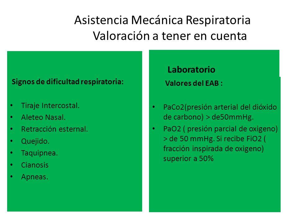 Asistencia Mecánica Respiratoria Valoración a tener en cuenta Clínica Signos de dificultad respiratoria: Tiraje Intercostal. Aleteo Nasal. Retracción
