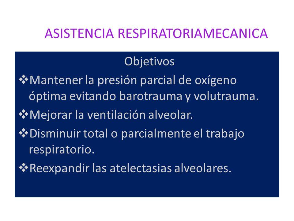 ASISTENCIA RESPIRATORIAMECANICA Objetivos Mantener la presión parcial de oxígeno óptima evitando barotrauma y volutrauma. Mejorar la ventilación alveo