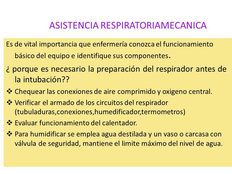 ASISTENCIA RESPIRATORIAMECANICA Es de vital importancia que enfermería conozca el funcionamiento básico del equipo e identifique sus componentes. ¿ po