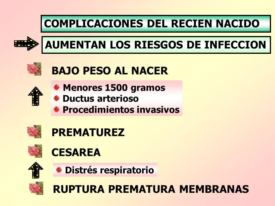 COMPLICACIONES DEL RECIEN NACIDO AUMENTAN LOS RIESGOS DE INFECCION BAJO PESO AL NACER PREMATUREZ CESAREA Menores 1500 gramos Ductus arterioso Procedim