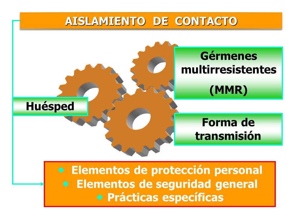 AISLAMIENTO DE CONTACTO Elementos de protección personal Elementos de seguridad general Prácticas específicas Gérmenes multirresistentes (MMR) Forma d