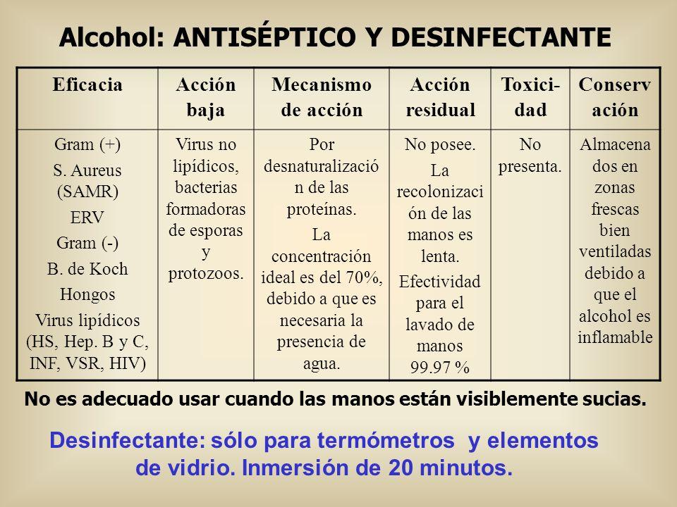 Alcohol: ANTISÉPTICO Y DESINFECTANTE EficaciaAcción baja Mecanismo de acción Acción residual Toxici- dad Conserv ación Gram (+) S. Aureus (SAMR) ERV G