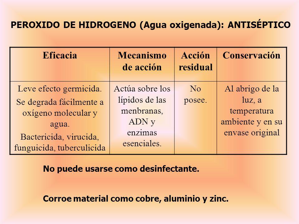 PEROXIDO DE HIDROGENO (Agua oxigenada): ANTISÉPTICO EficaciaMecanismo de acción Acción residual Conservación Leve efecto germicida. Se degrada fácilme