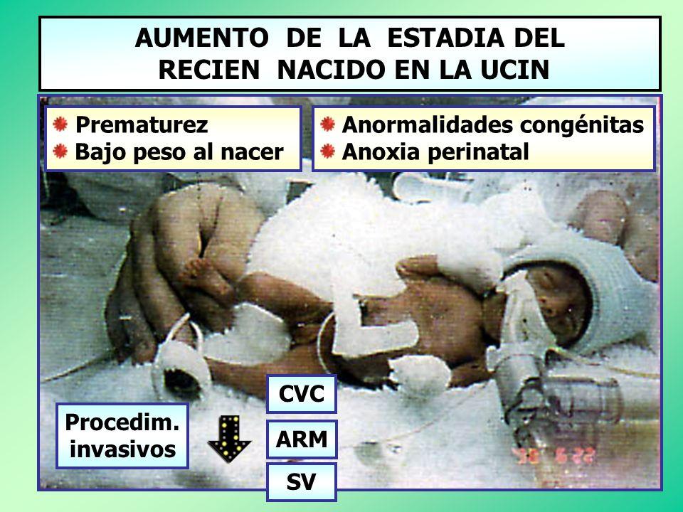 AUMENTO DE LA ESTADIA DEL RECIEN NACIDO EN LA UCIN Anormalidades congénitas Anoxia perinatal Prematurez Bajo peso al nacer Procedim. invasivos CVC ARM