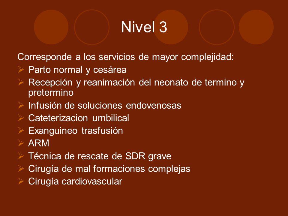 Nivel 3 Corresponde a los servicios de mayor complejidad: Parto normal y cesárea Recepción y reanimación del neonato de termino y pretermino Infusión