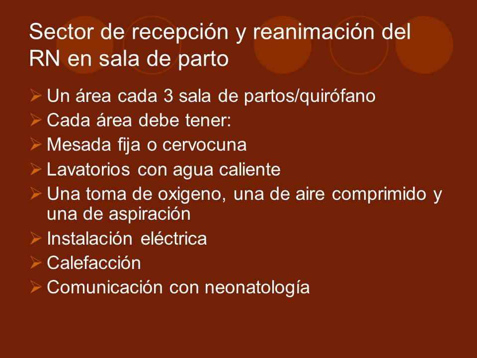 Sector de recepción y reanimación del RN en sala de parto Un área cada 3 sala de partos/quirófano Cada área debe tener: Mesada fija o cervocuna Lavato