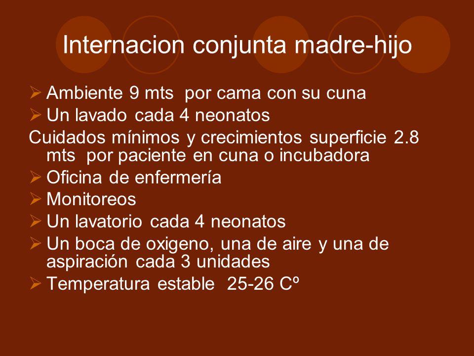 Internacion conjunta madre-hijo Ambiente 9 mts por cama con su cuna Un lavado cada 4 neonatos Cuidados mínimos y crecimientos superficie 2.8 mts por p