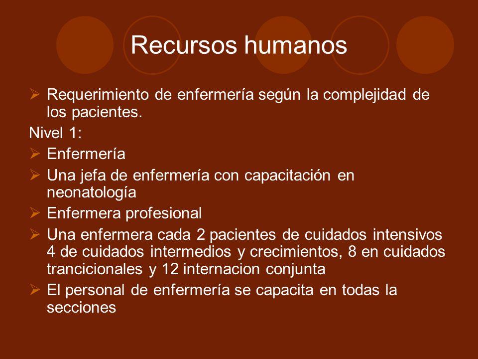 Recursos humanos Requerimiento de enfermería según la complejidad de los pacientes. Nivel 1: Enfermería Una jefa de enfermería con capacitación en neo