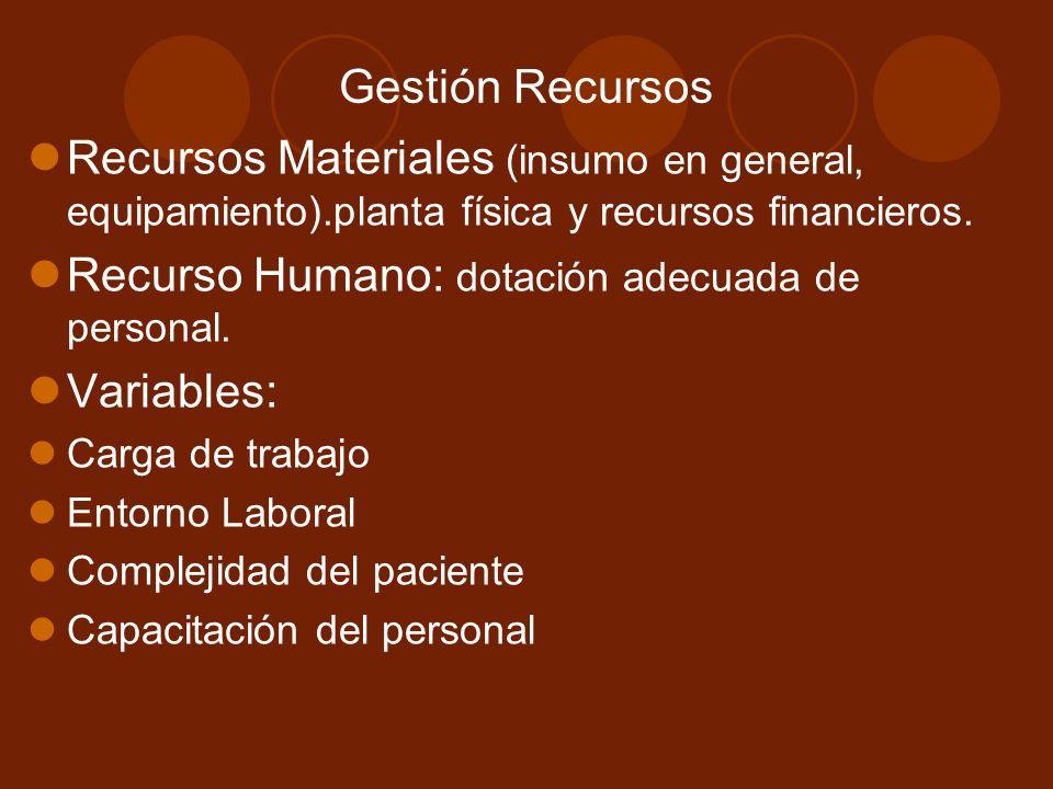 Gestión Recursos Recursos Materiales (insumo en general, equipamiento).planta física y recursos financieros. Recurso Humano: dotación adecuada de pers