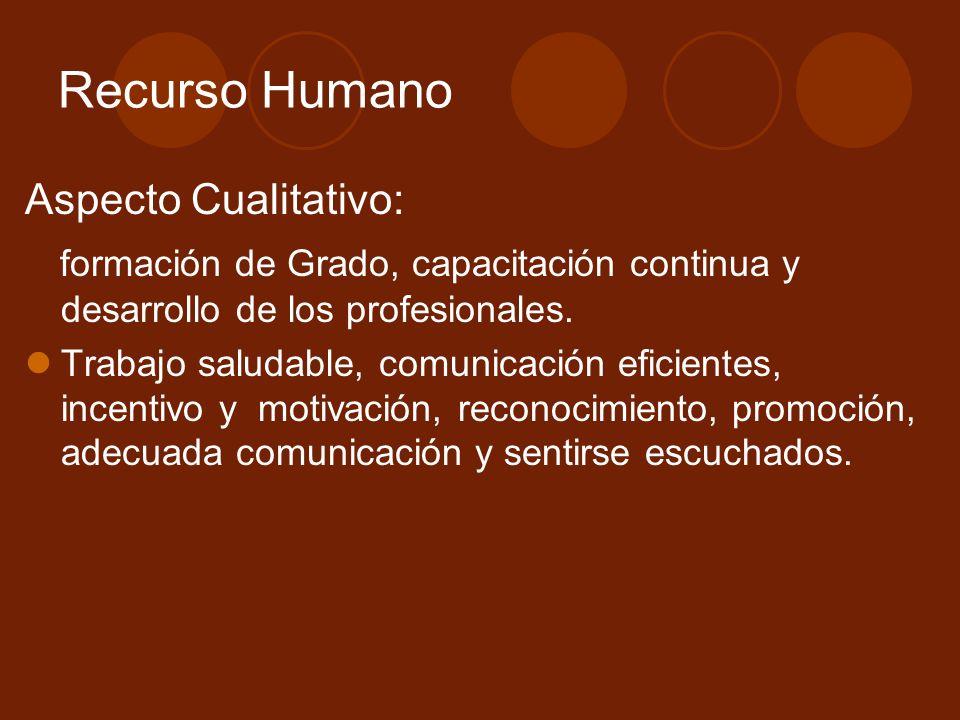Recurso Humano Aspecto Cualitativo: formación de Grado, capacitación continua y desarrollo de los profesionales. Trabajo saludable, comunicación efici