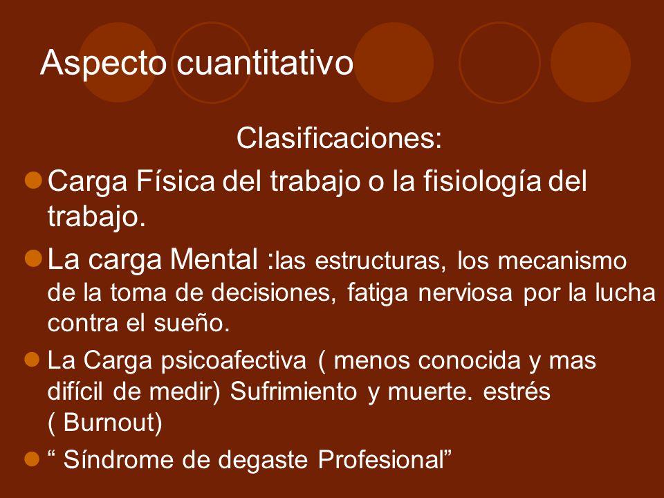 Aspecto cuantitativo Clasificaciones: Carga Física del trabajo o la fisiología del trabajo. La carga Mental : las estructuras, los mecanismo de la tom
