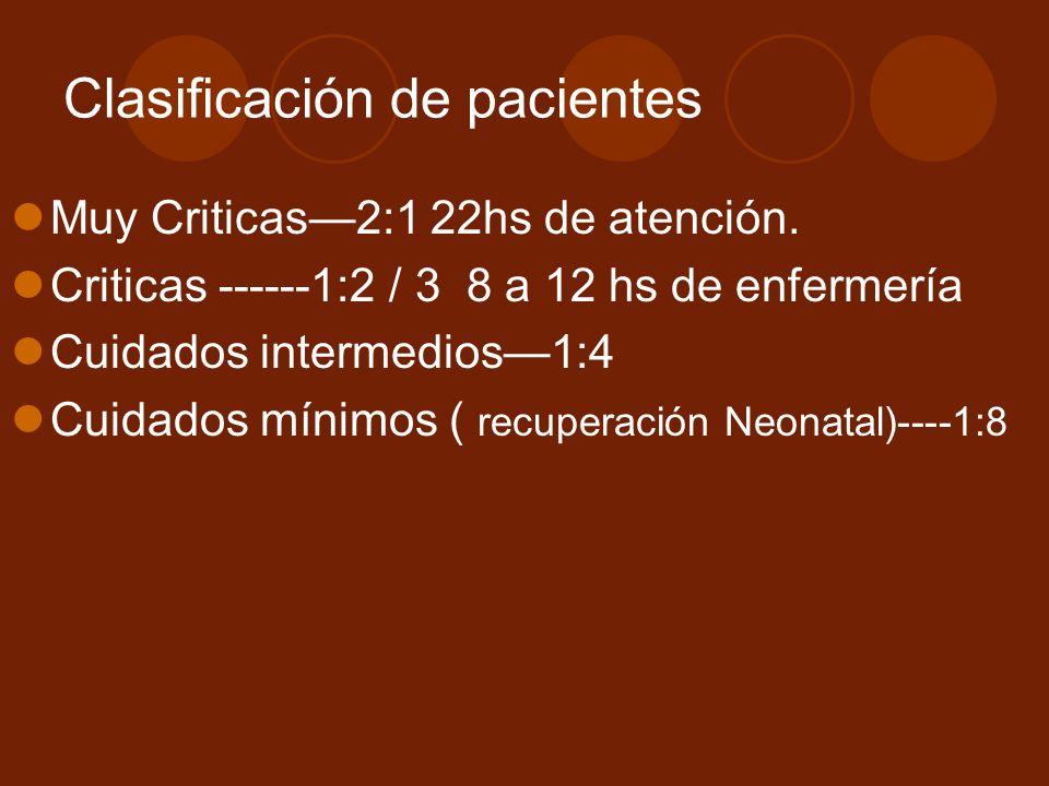 Clasificación de pacientes Muy Criticas2:1 22hs de atención. Criticas ------1:2 / 3 8 a 12 hs de enfermería Cuidados intermedios1:4 Cuidados mínimos (