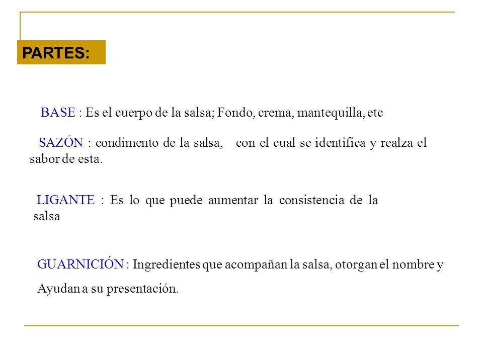 PARTES: BASE : Es el cuerpo de la salsa; Fondo, crema, mantequilla, etc SAZÓN : condimento de la salsa, con el cual se identifica y realza el sabor de