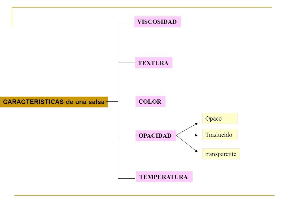 CARACTERISTICAS de una salsa VISCOSIDAD TEXTURA COLOR OPACIDAD TEMPERATURA transparente Traslucido Opaco