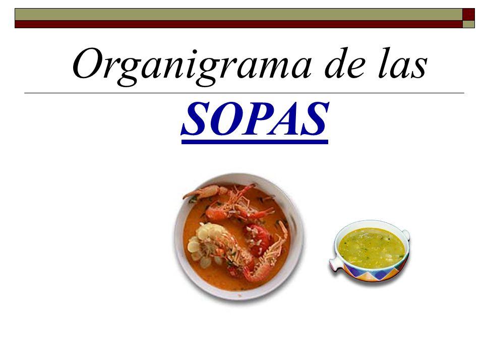 Organigrama de las SOPAS