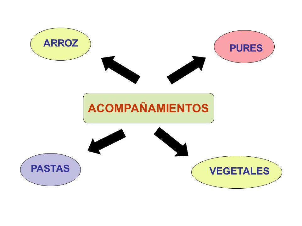 ACOMPAÑAMIENTOS ARROZ PURES PASTAS VEGETALES