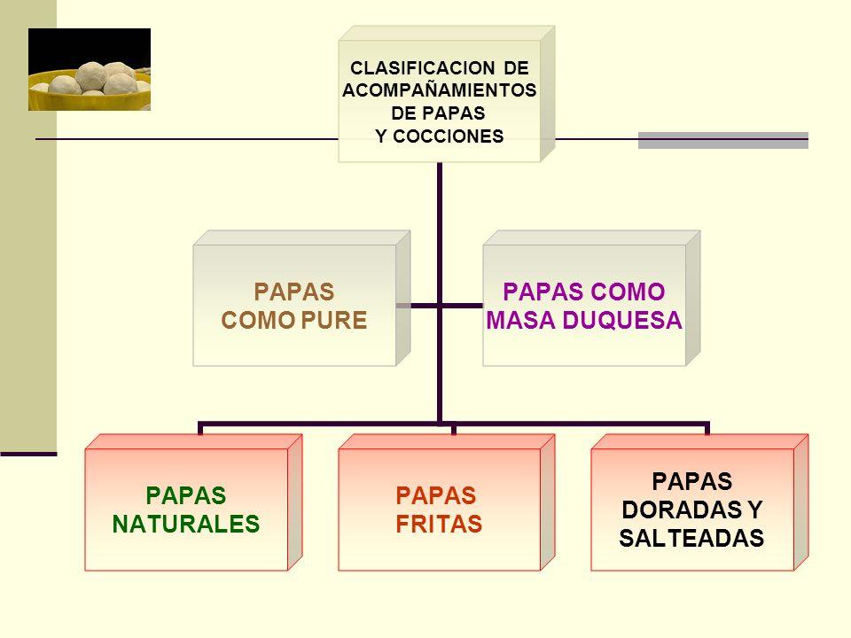 PAPAS PURE MOUSSELINE PURE PICANTE PURE LYONESA PURE ESPAÑOL PURE YORK PURE PIAMONTESA DERIVADOS